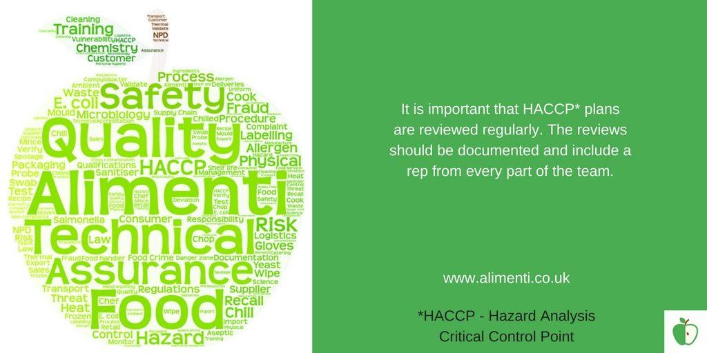 HACCP Review